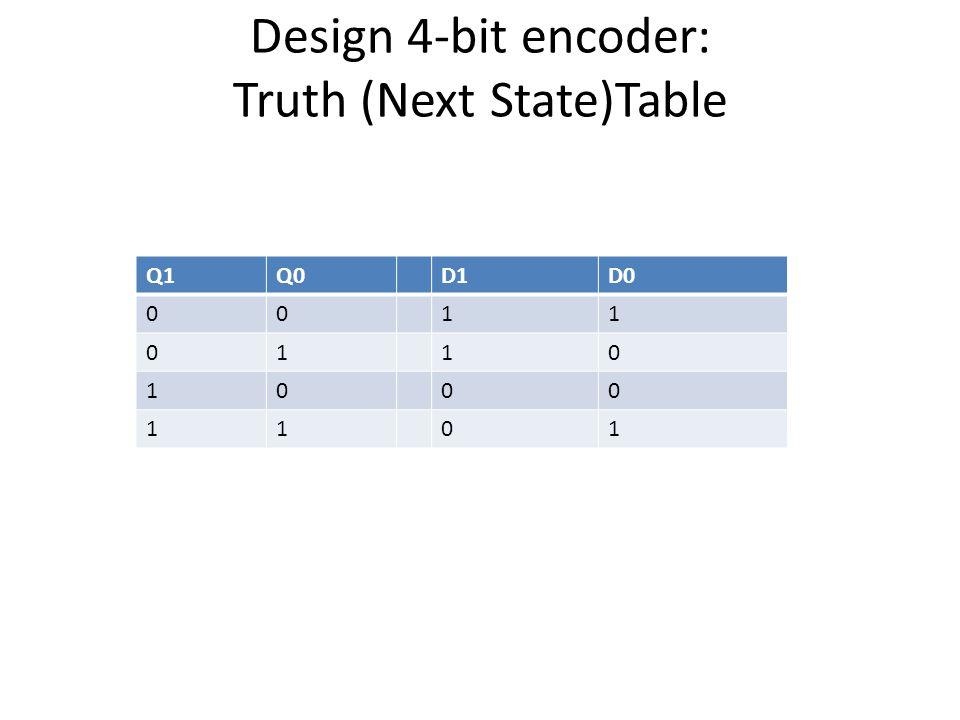 Design 4-bit encoder: Truth (Next State)Table