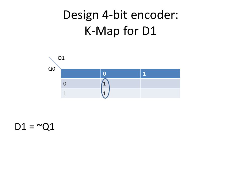 Design 4-bit encoder: K-Map for D1