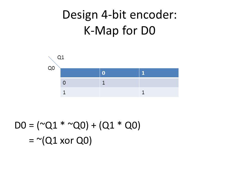 Design 4-bit encoder: K-Map for D0