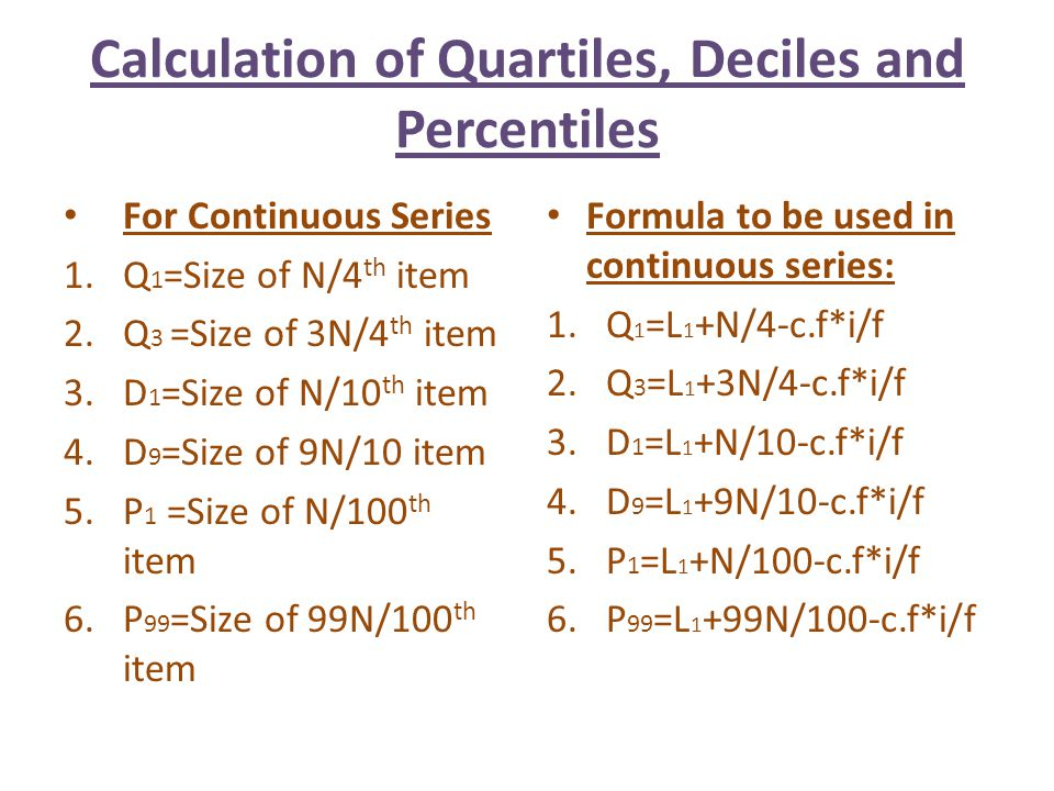 Calculation of Quartiles, Deciles and Percentiles