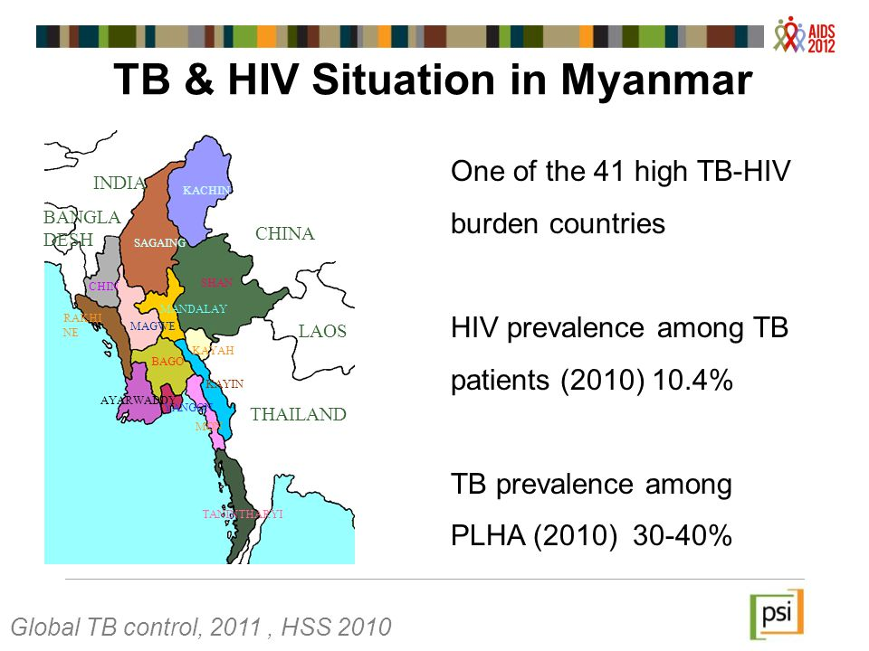 TB & HIV Situation in Myanmar