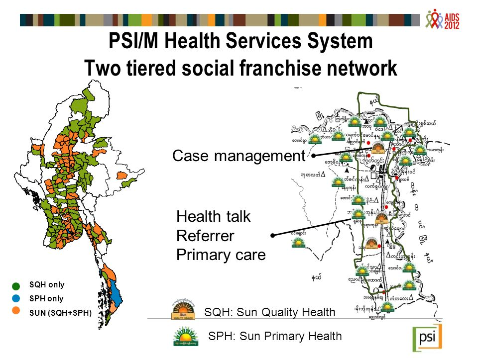 PSI/M Health Services System Two tiered social franchise network
