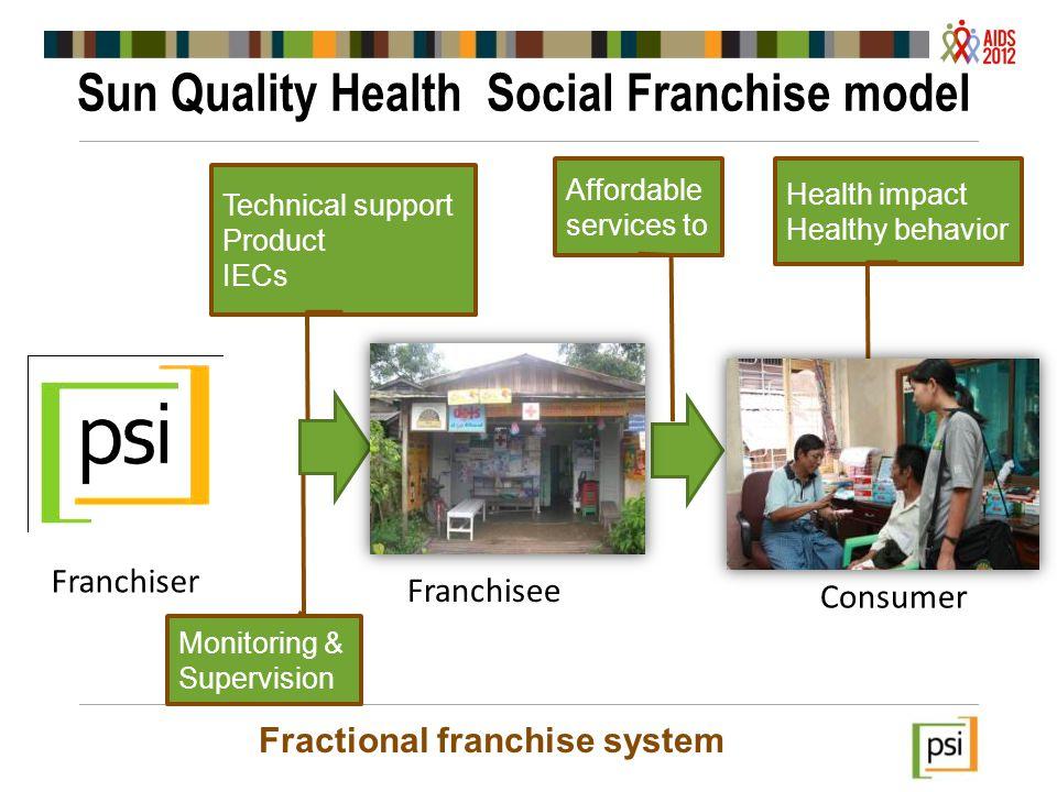 Sun Quality Health Social Franchise model