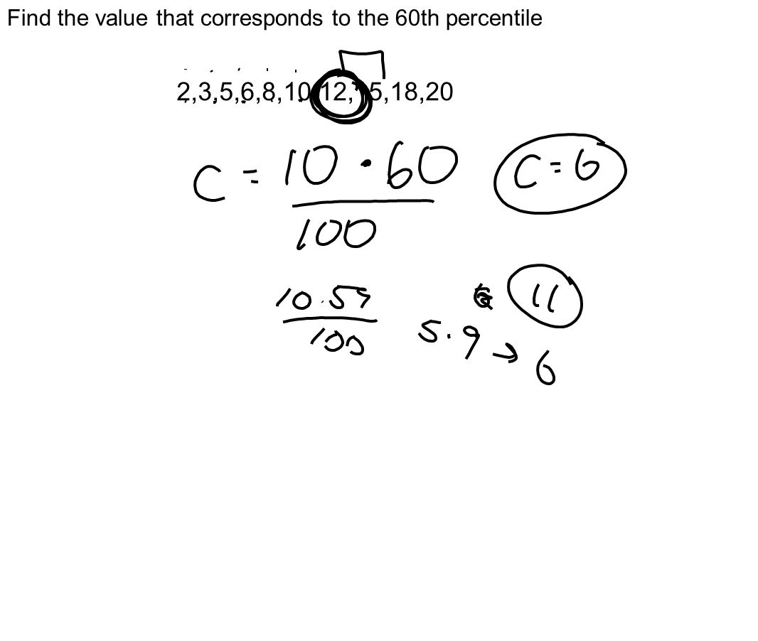 Find the value that corresponds to the 60th percentile
