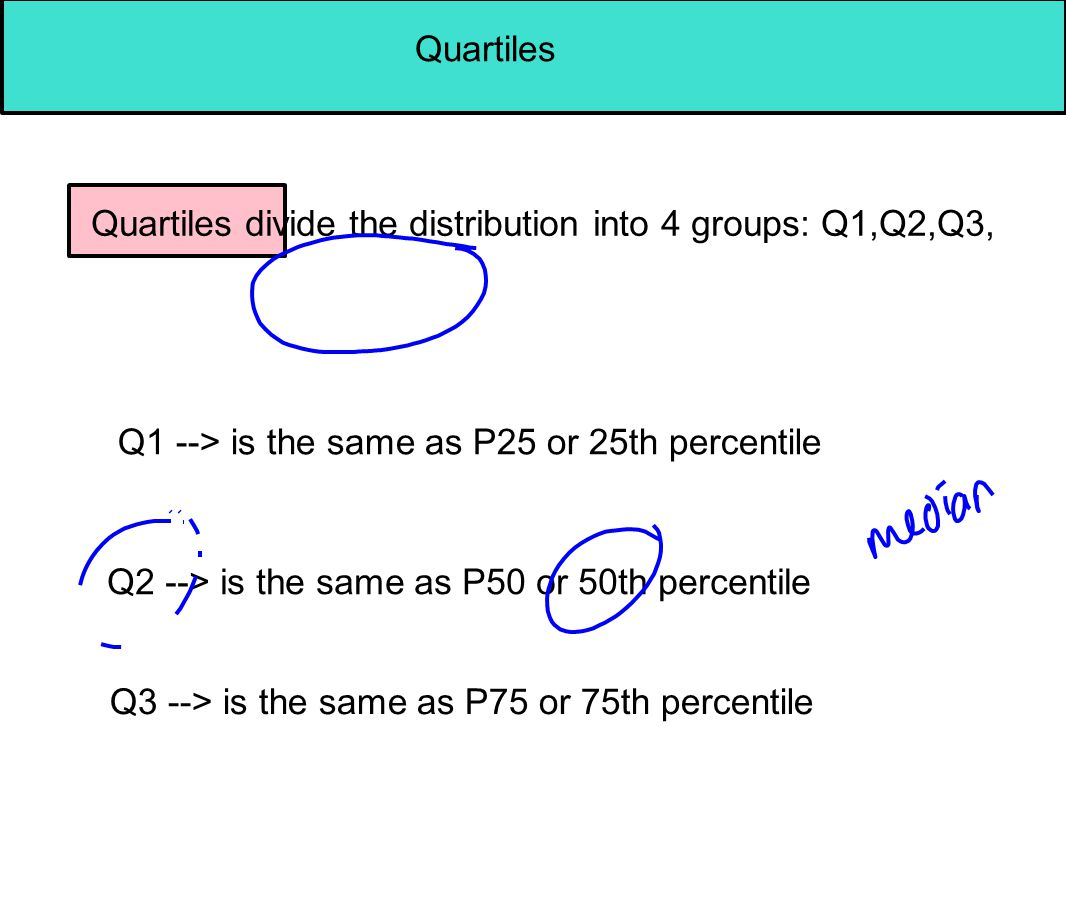 Quartiles Quartiles divide the distribution into 4 groups: Q1,Q2,Q3, Q1 --> is the same as P25 or 25th percentile.