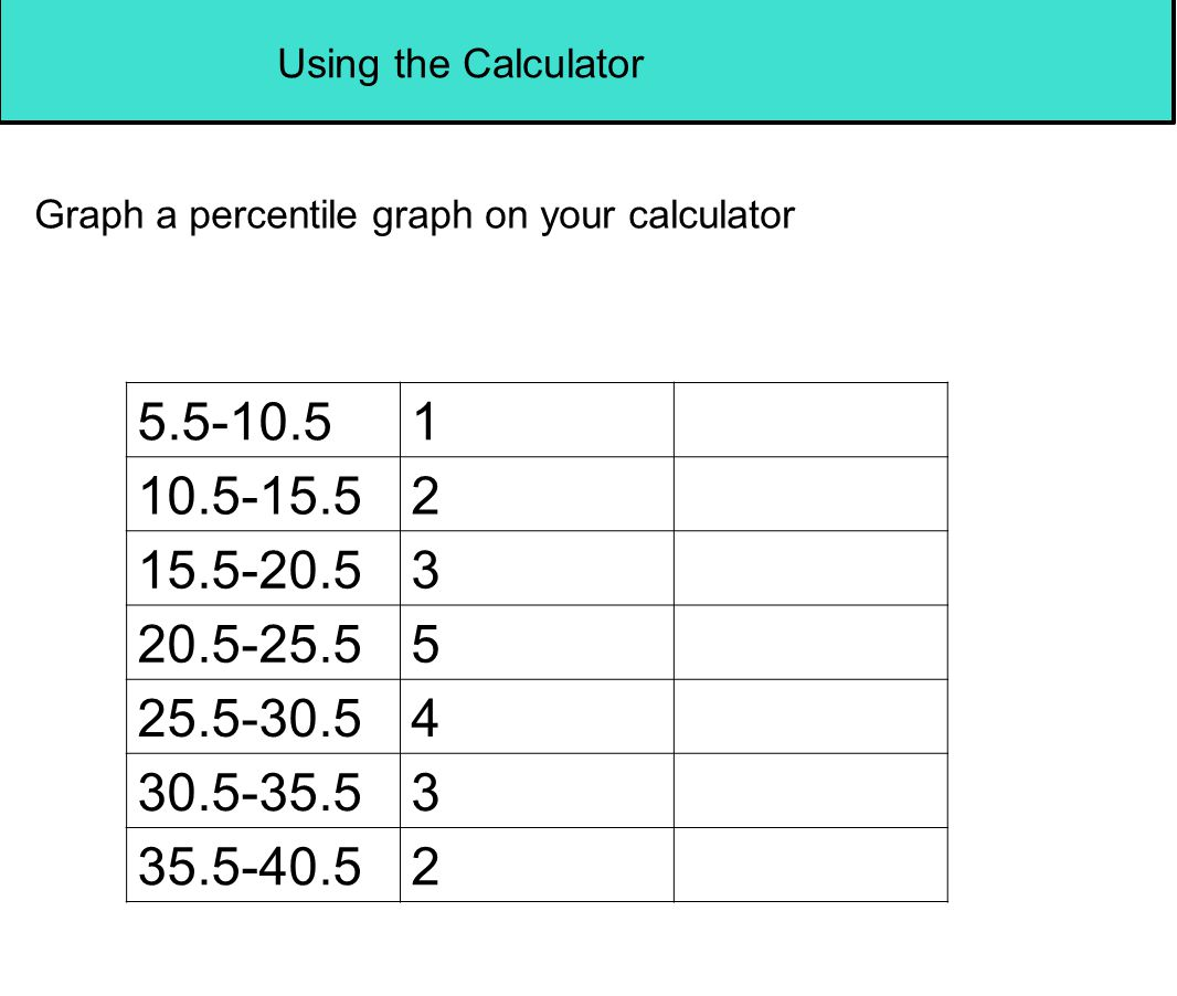 Using the Calculator Graph a percentile graph on your calculator. 5.5-10.5. 1. 10.5-15.5. 2. 15.5-20.5.