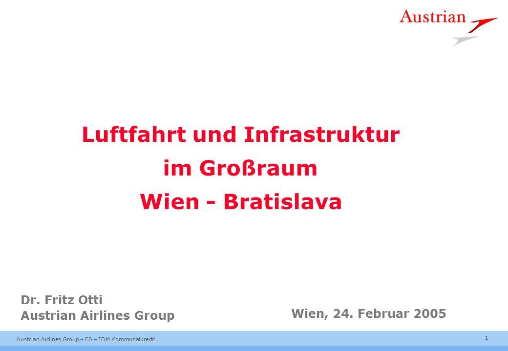 Luftfahrt und Infrastruktur