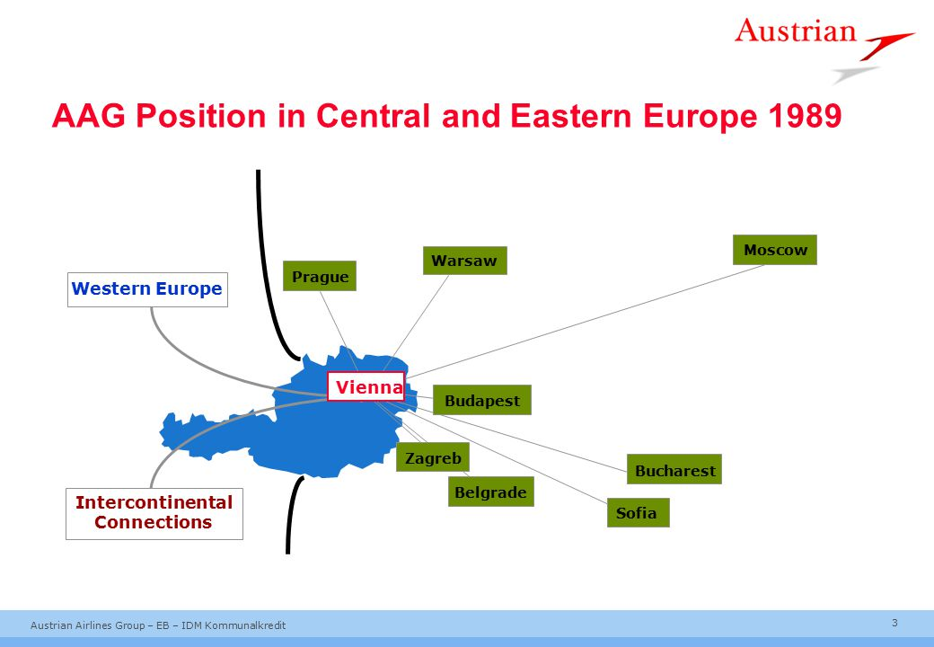 AAG Position in Central and Eastern Europe 1989