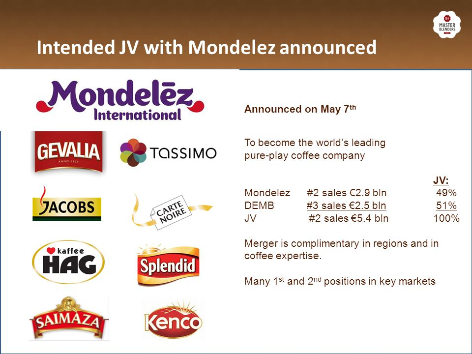 Our History March – June 2012: The new company name D.E MASTER BLENDERS 1753 revealed and Company is listed on the NYSE Euronext Exchange.