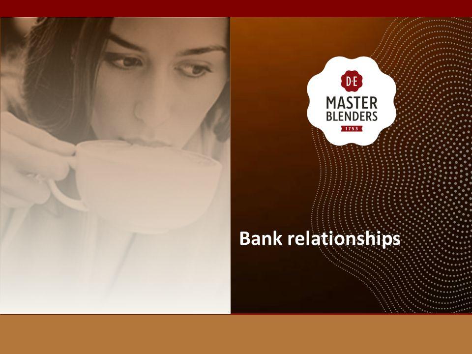 Development of bank commitments