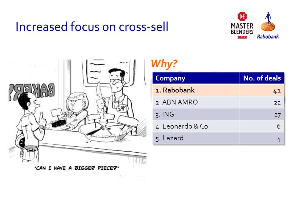 Wallet / Ancillary business