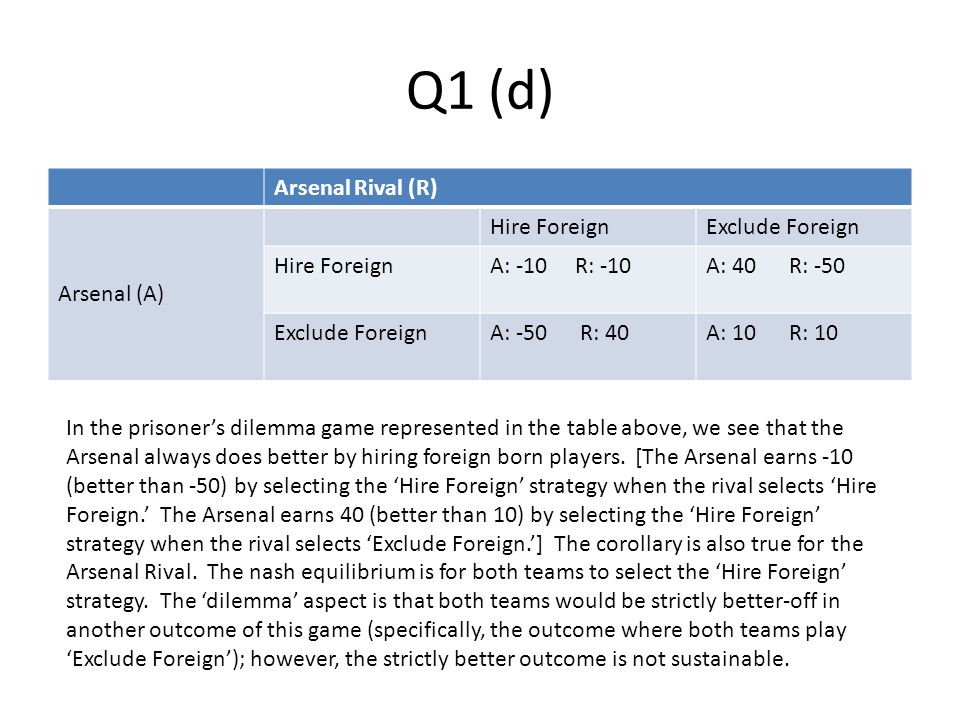 Q1 (d) Arsenal Rival (R) Arsenal (A) Hire Foreign Exclude Foreign