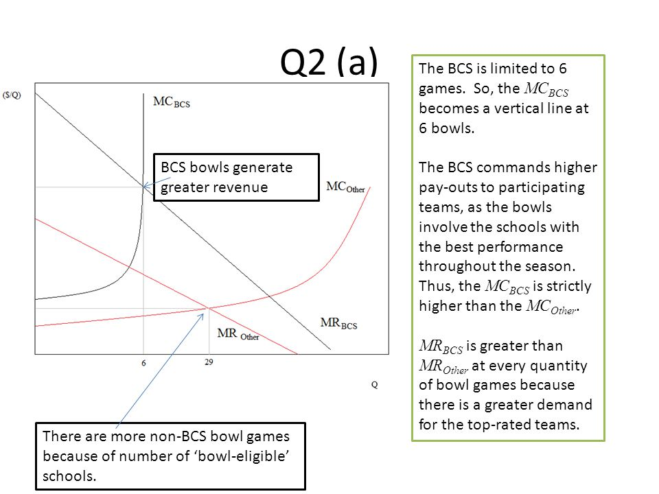 Q2 (a) The BCS is limited to 6 games. So, the MCBCS becomes a vertical line at 6 bowls.