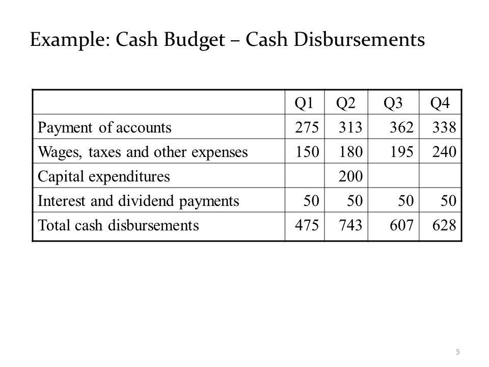 Example: Cash Budget – Cash Disbursements
