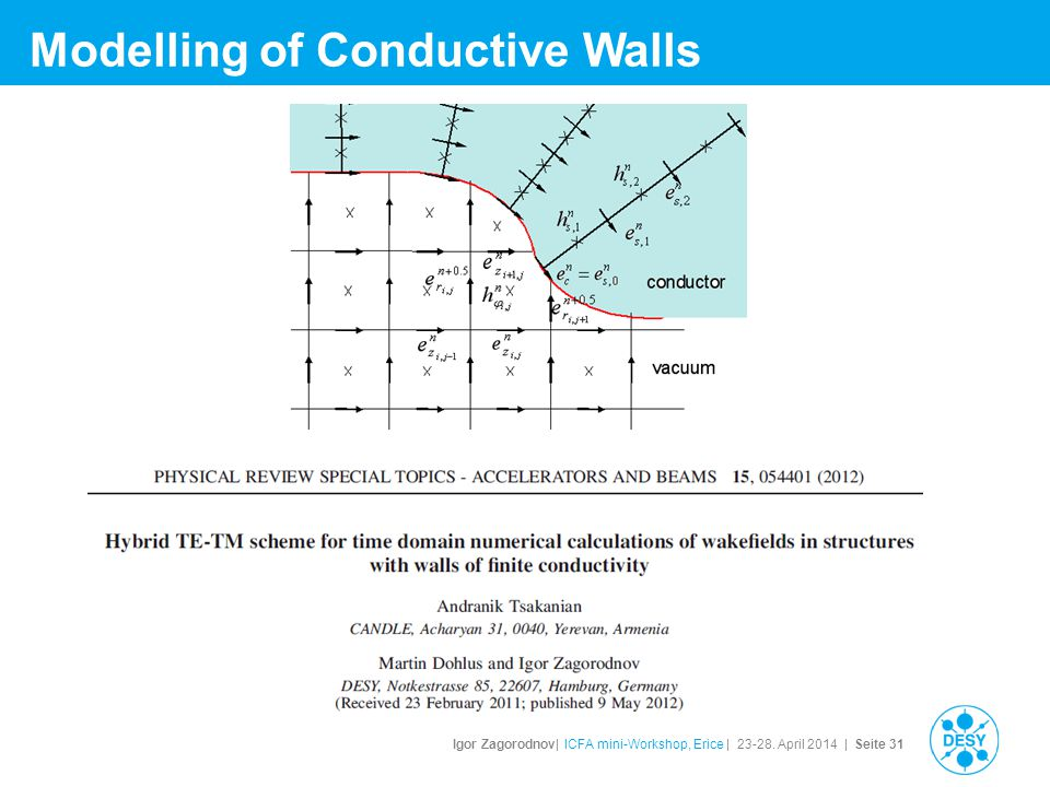 Modelling of Conductive Walls