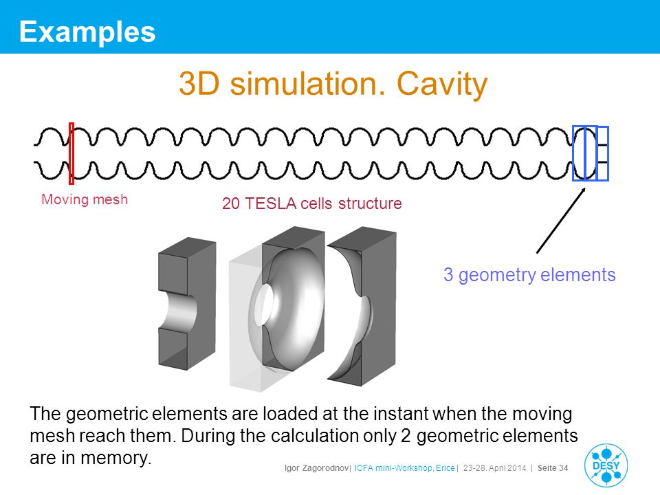 3D simulation. Cavity Examples 3 geometry elements
