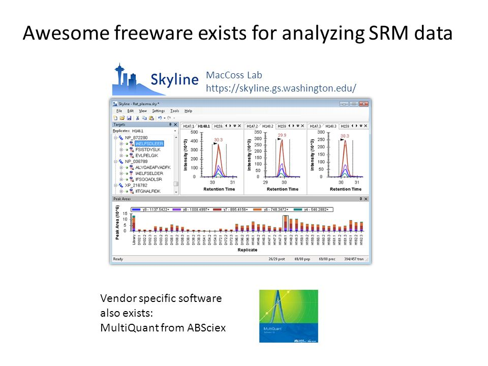 Awesome freeware exists for analyzing SRM data