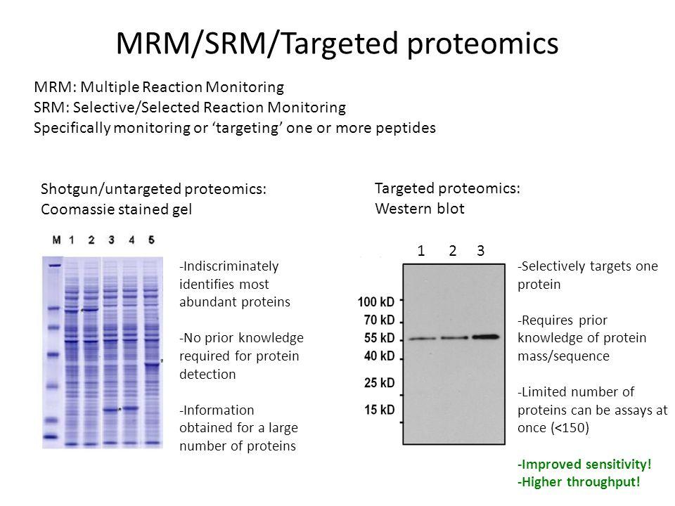 MRM/SRM/Targeted proteomics
