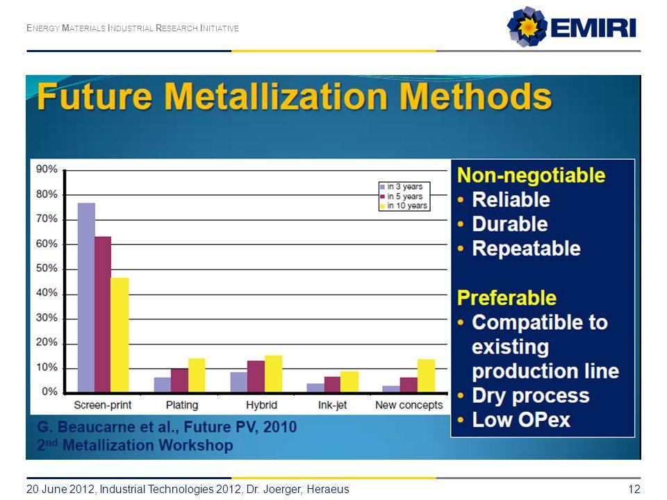 20 June 2012, Industrial Technologies 2012, Dr. Joerger, Heraeus