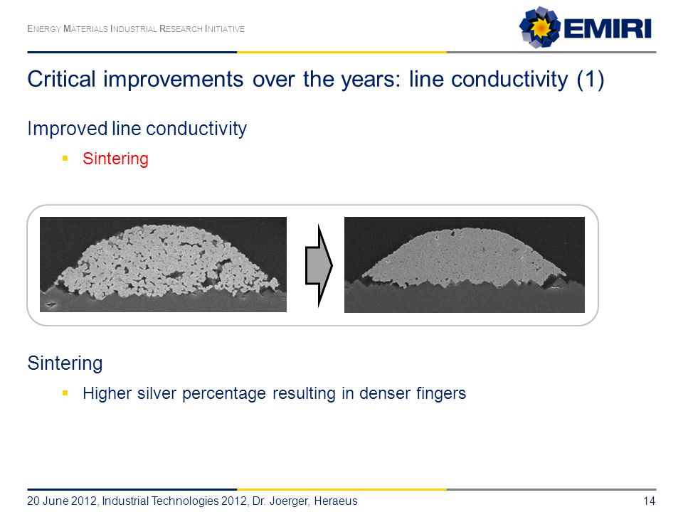 Critical improvements over the years: line conductivity (1)