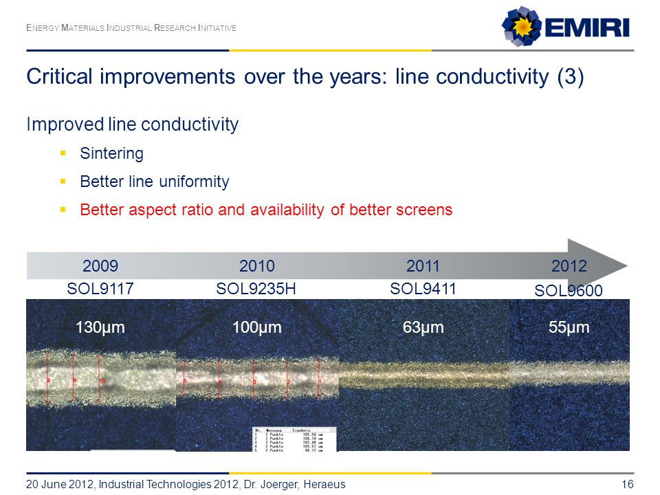 Critical improvements over the years: line conductivity (3)