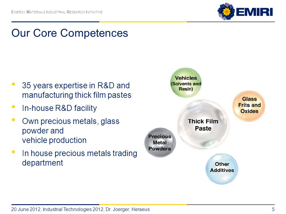 Our Core Competences 35 years expertise in R&D and manufacturing thick film pastes. In-house R&D facility.