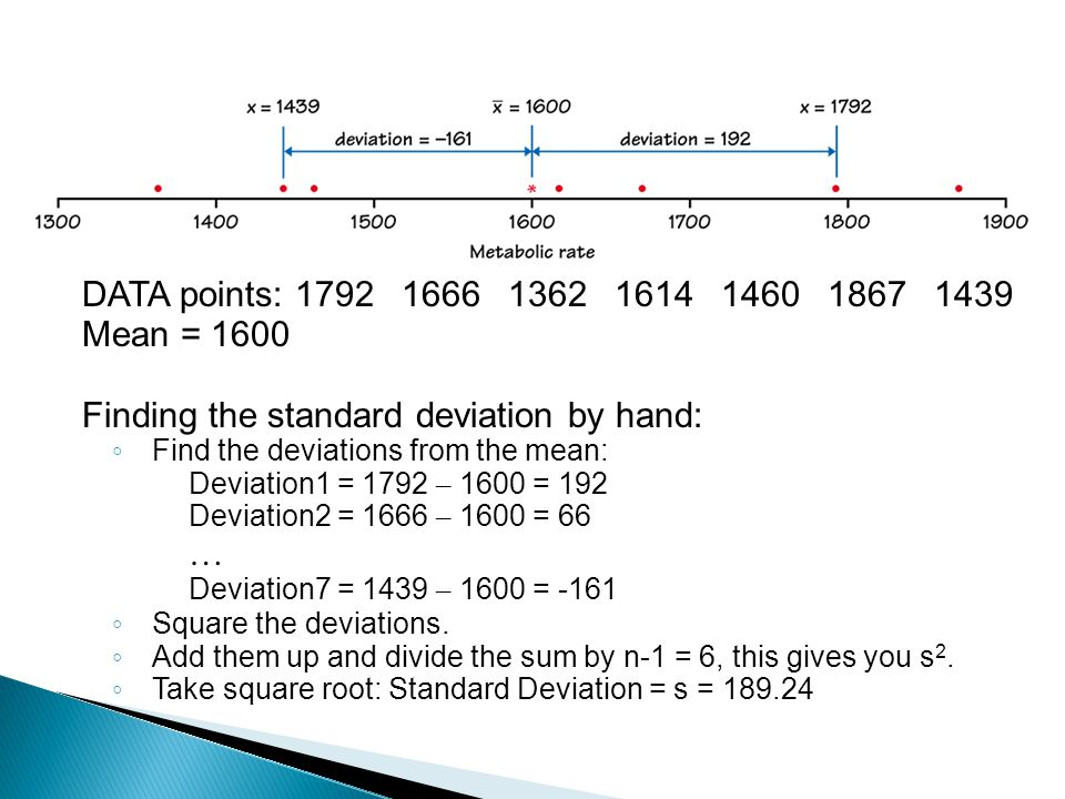 Finding the standard deviation by hand: