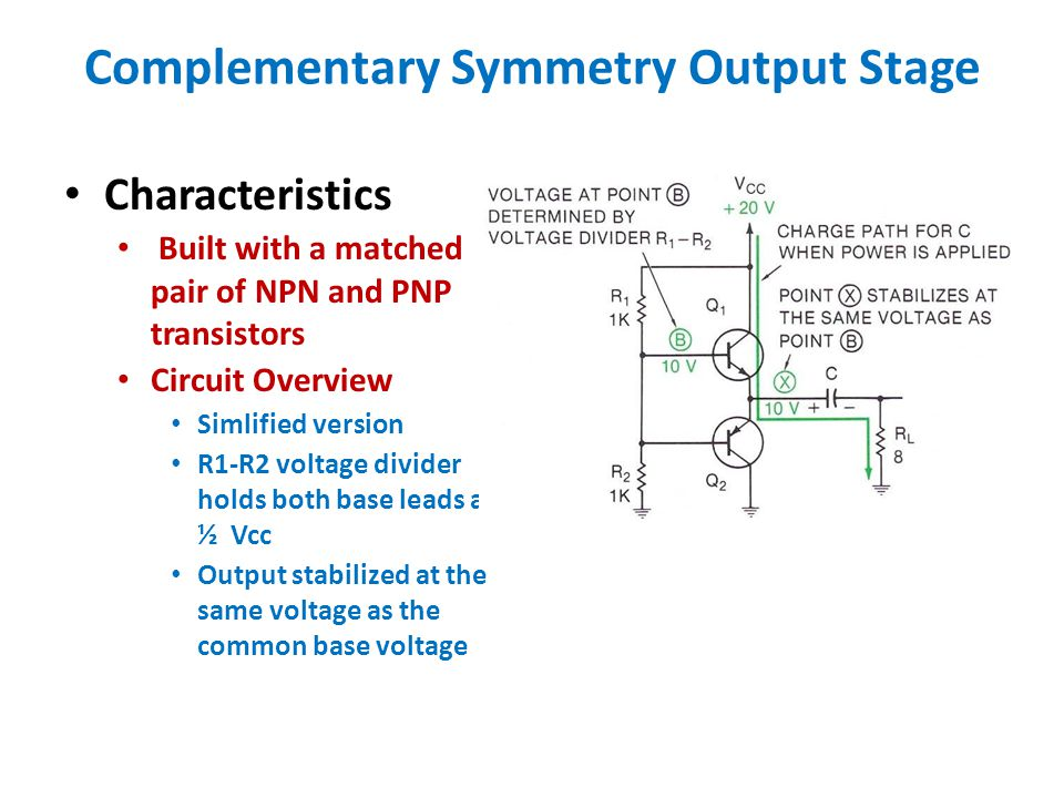 Complementary Symmetry Output Stage