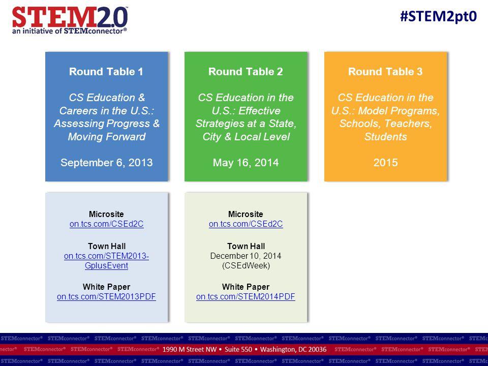 Round Table 1 Round Table 2 Round Table 3