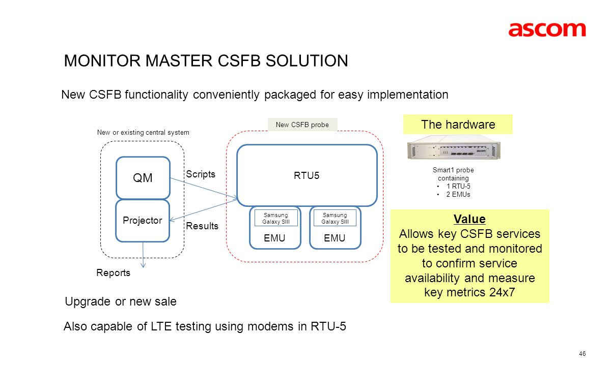 Monitor Master CSFB solution