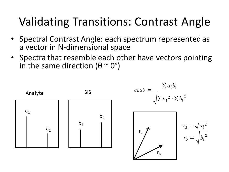 Validating Transitions: Contrast Angle