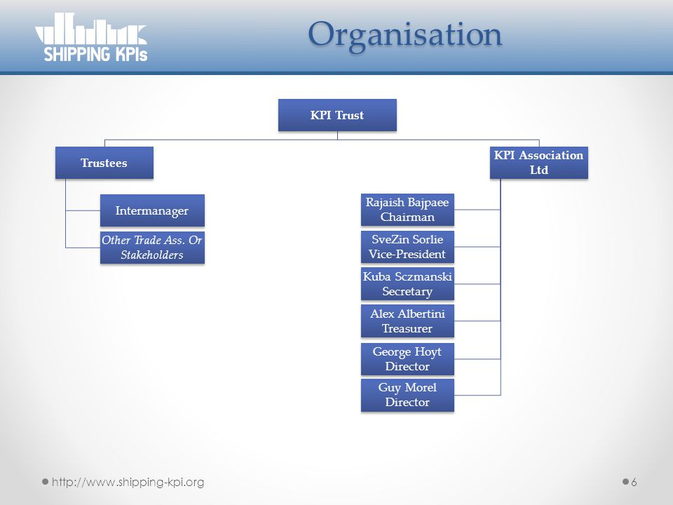 Organisation KPI Trust KPI Association Ltd Trustees