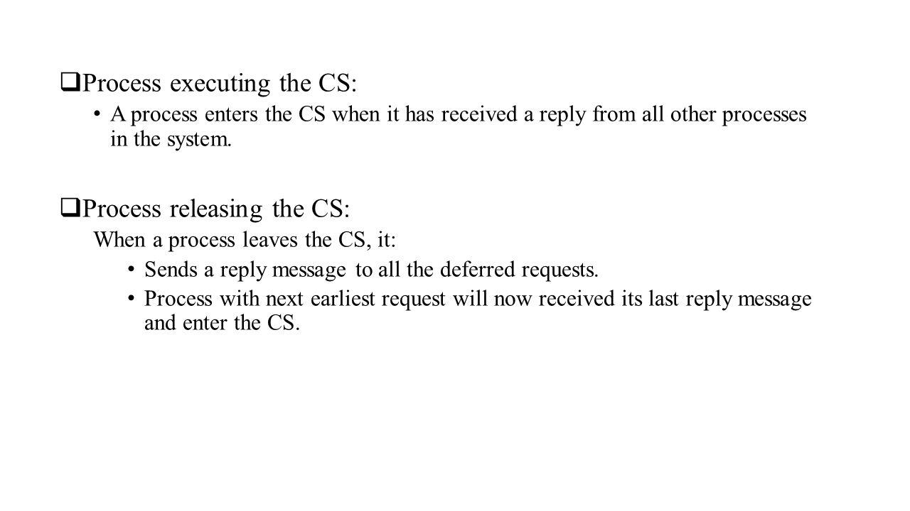 Process executing the CS:
