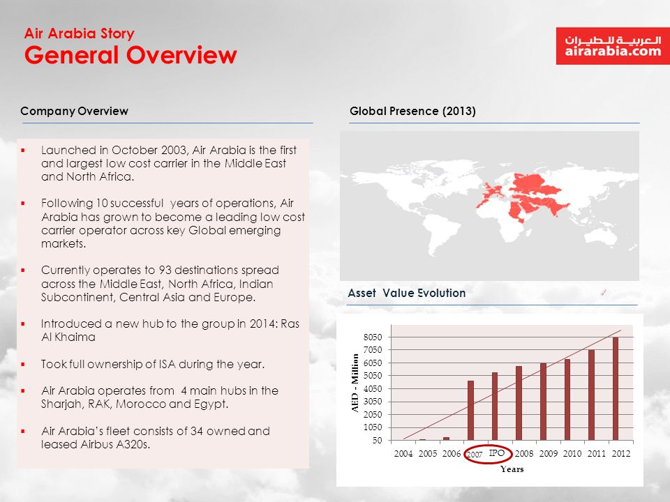 General Overview Air Arabia Story Company Overview