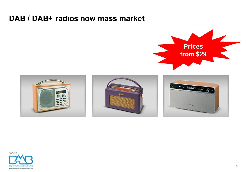 Digital radios now consume 20% less power than FM devices