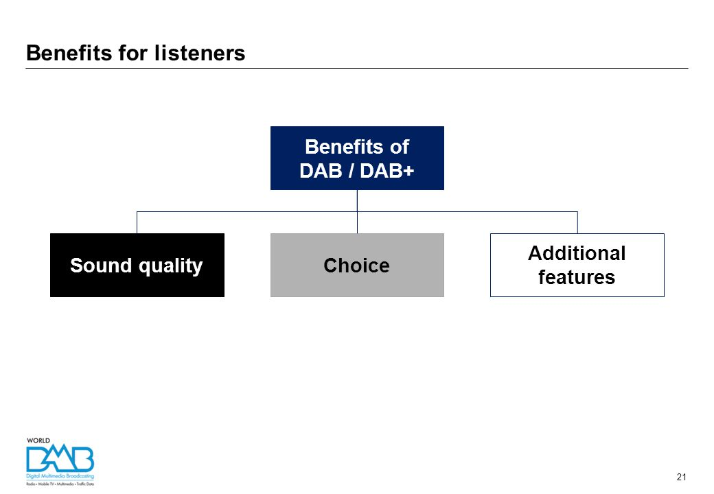 Sound quality and choice are top two benefits