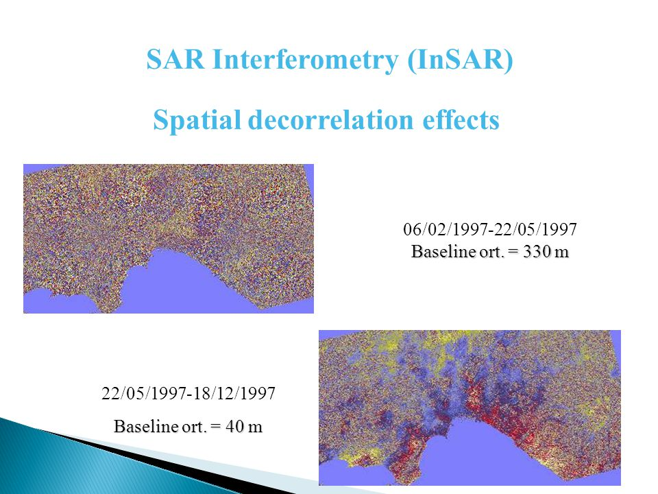 SAR Interferometry (InSAR) Spatial decorrelation effects