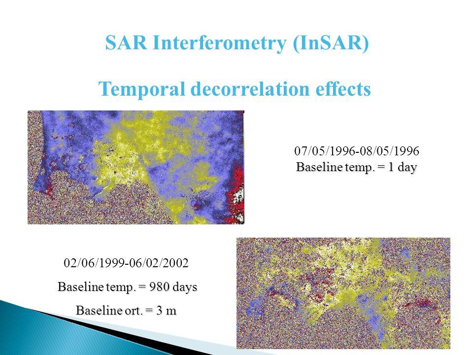 SAR Interferometry (InSAR) Temporal decorrelation effects
