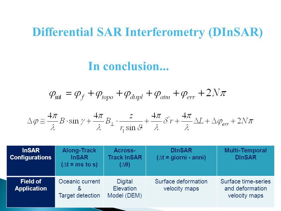 Differential SAR Interferometry (DInSAR) Multi-Temporal DInSAR