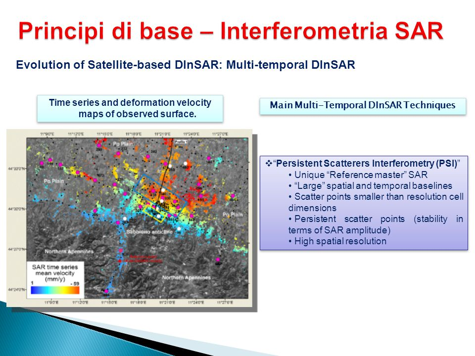 Principi di base – Interferometria SAR