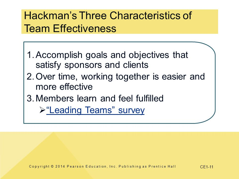 Hackman's Three Characteristics of Team Effectiveness