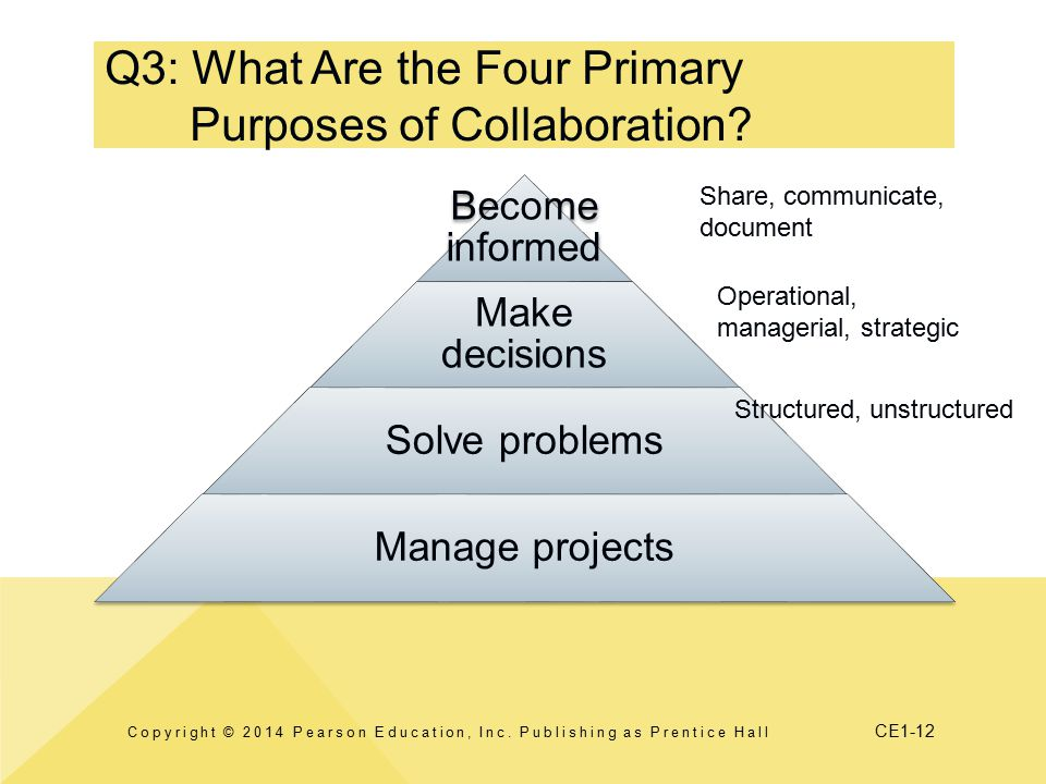 Q3: What Are the Four Primary Purposes of Collaboration