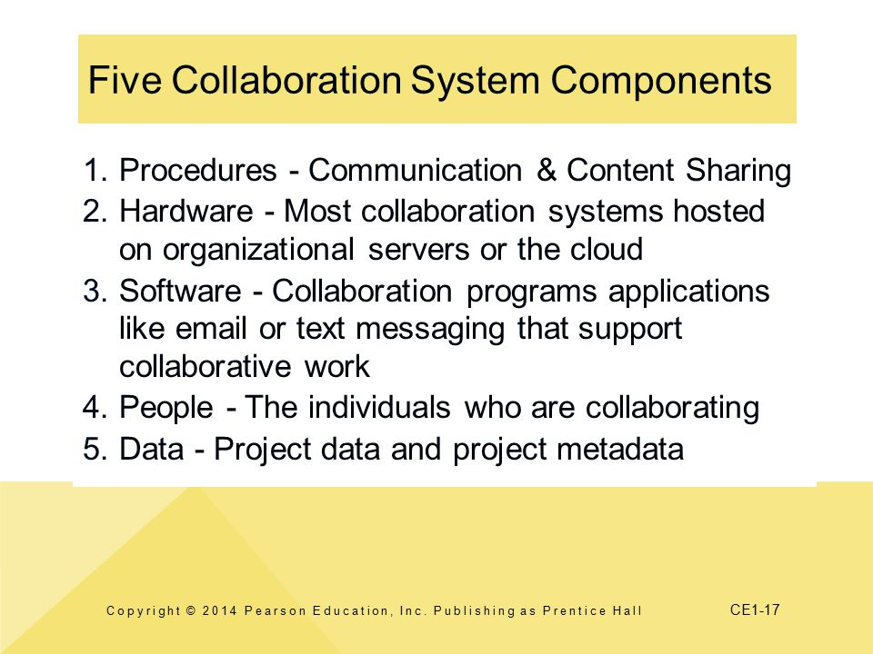 Five Collaboration System Components