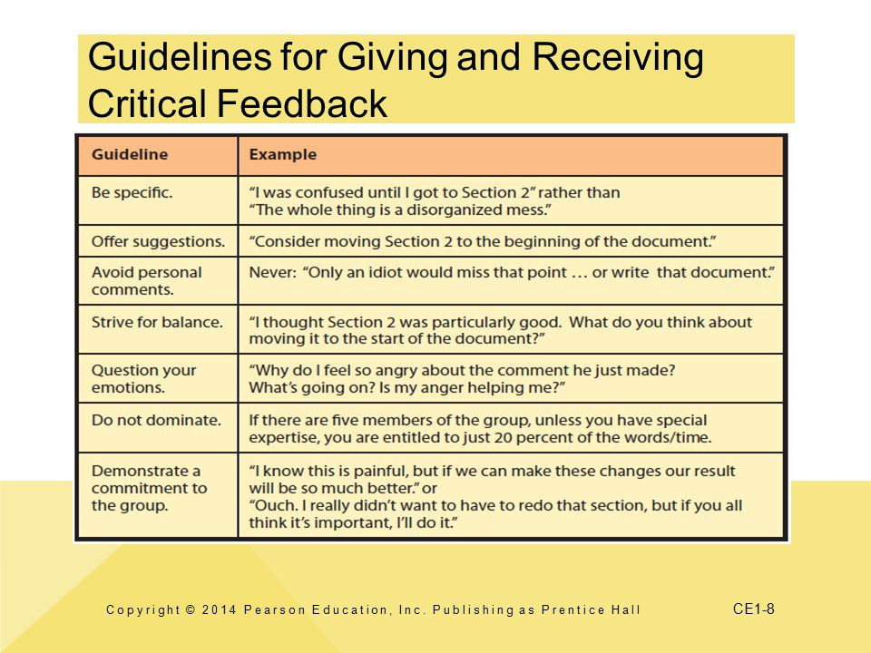 Guidelines for Giving and Receiving Critical Feedback