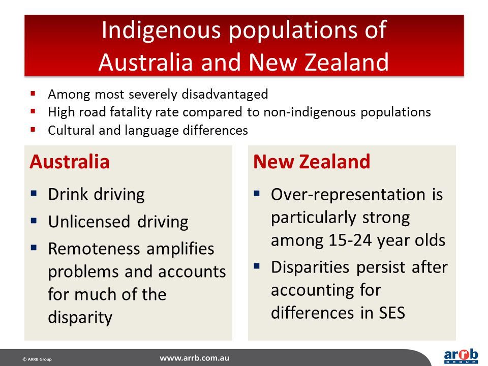Indigenous populations of Australia and New Zealand