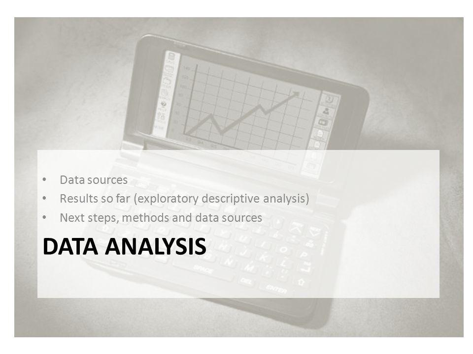 Data Analysis Data sources