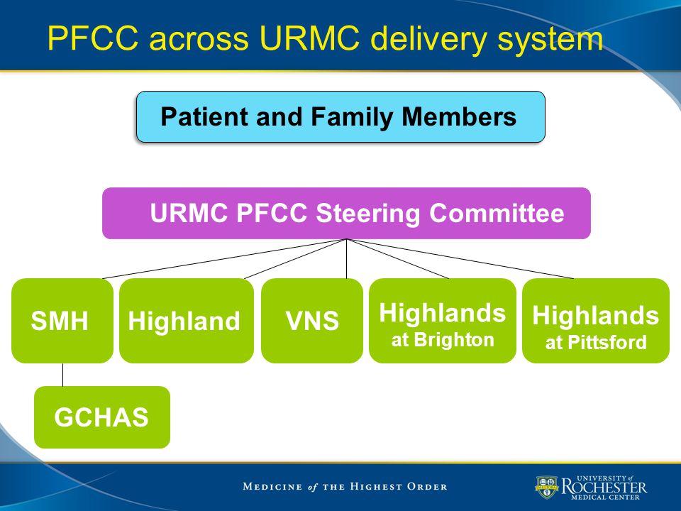 URMC PFCC Steering Committee