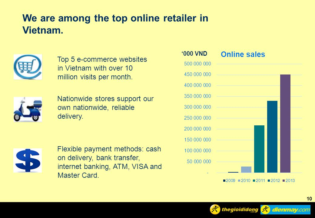 We are among the top online retailer in Vietnam.
