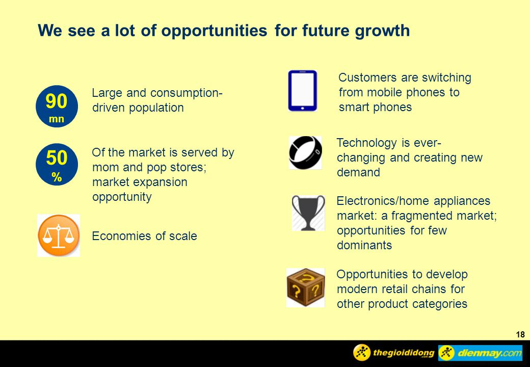 90 50 We see a lot of opportunities for future growth