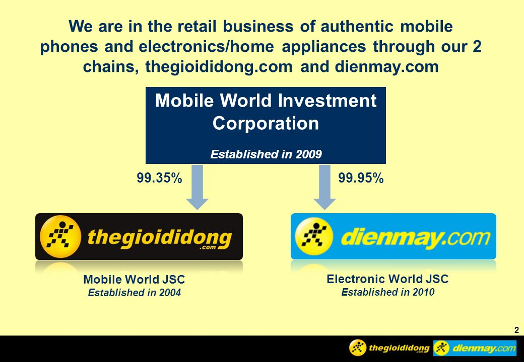 Mobile World Investment Corporation